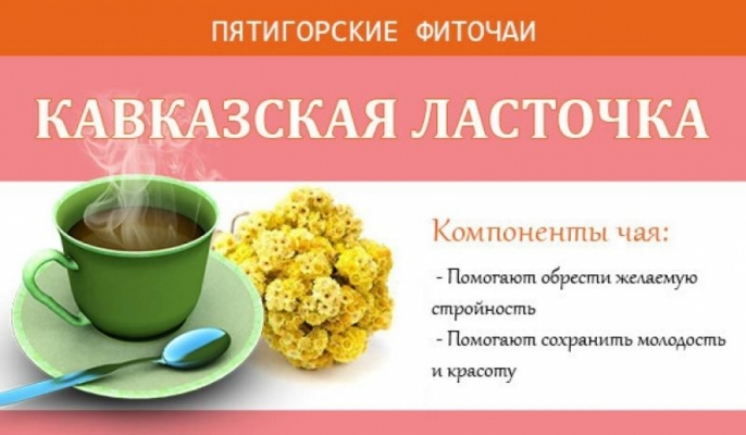 Фиточай травяной «Кавказская ласточка» 30 гр. ф/п (20*1,5гр)
